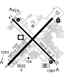 Florida International Airport